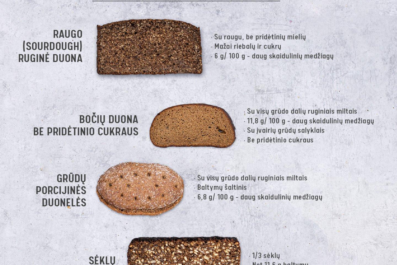 Tamsi duona.