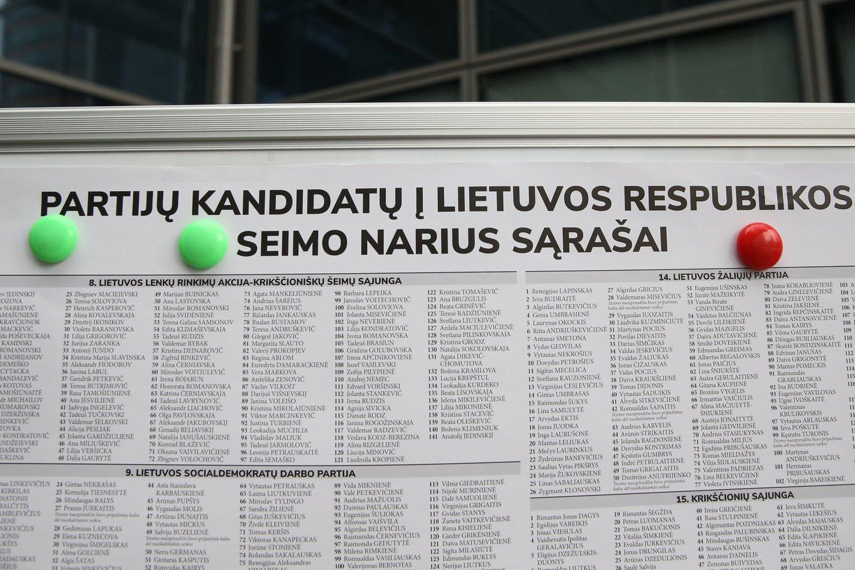 Pirmasis Seimo rinkimų turas baigėsi.<br>R.Danisevičiaus nuotr.