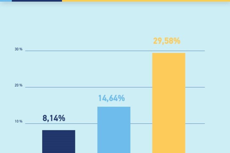 Šiemet vairuotojo pažymėjimą internetu užsisakė apie trečdalis vairuotojų.<br>Pranešėjų spaudai nuotr.
