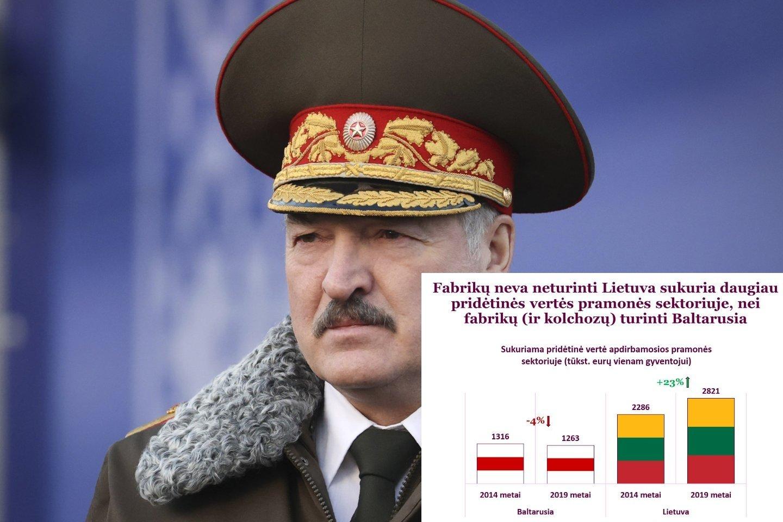 A.Lukašenka.<br>Lrytas.lt fotomontažas