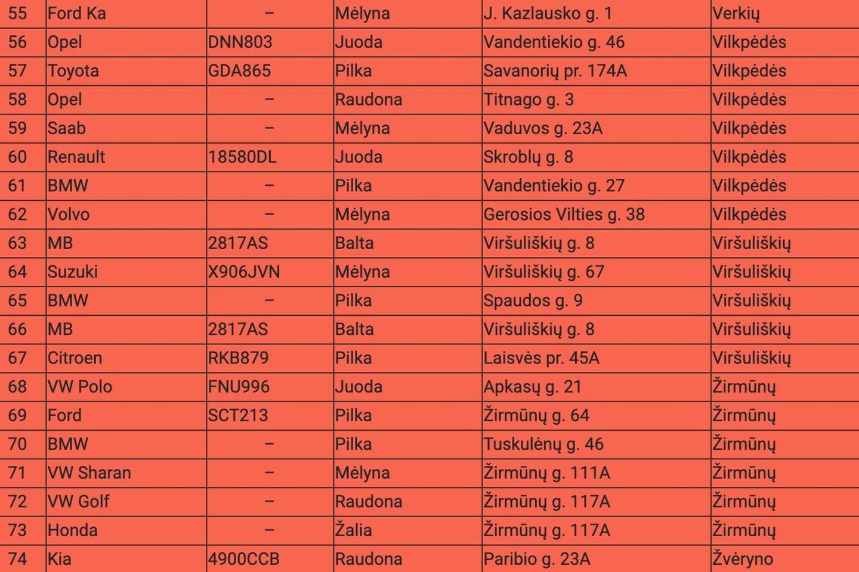 Vilniaus miesto savivaldybė ragina neeksploatuojamų (nenaudojamų), be priežiūros paliktų transporto priemonių savininkus jomis pasirūpinti.<br>Vilniaus miesto savivaldybės nuotr.
