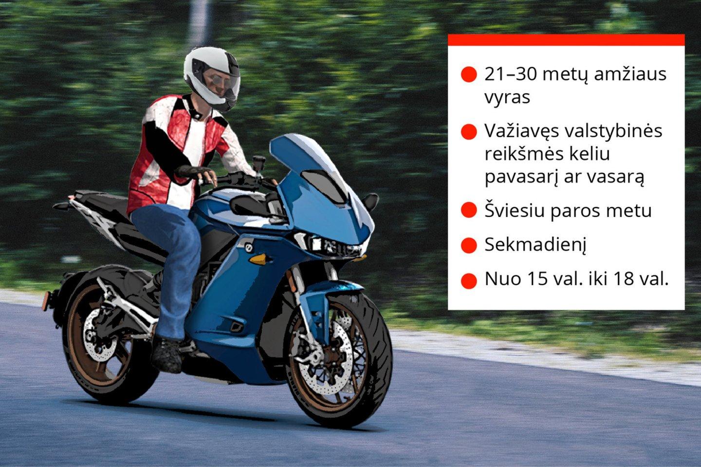 Kad būtų išvengta žūčių keliuose, Kelių direkcija atkreipia dėmesį, ką turėtų prisiminti motociklų vairuotojai pradėdami sezoną?<br>Pranešėjų spaudai nuotr.