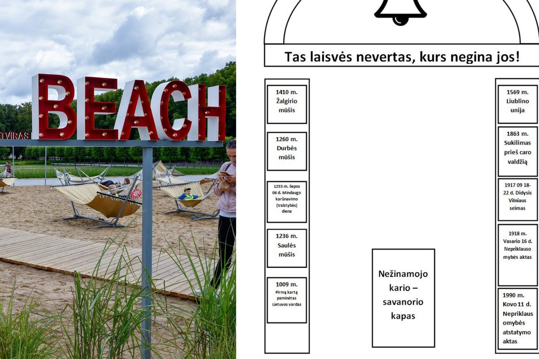 Lukiškių aikštės pertvarkymo projektai toliau kelia aistras.