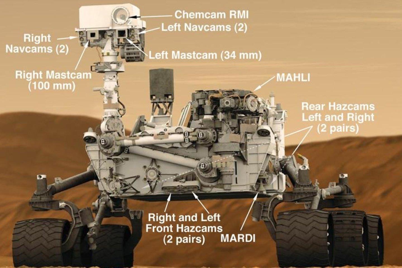 """Marsaeigio """"Curiosity"""" įranga.<br>NASA nuotr."""