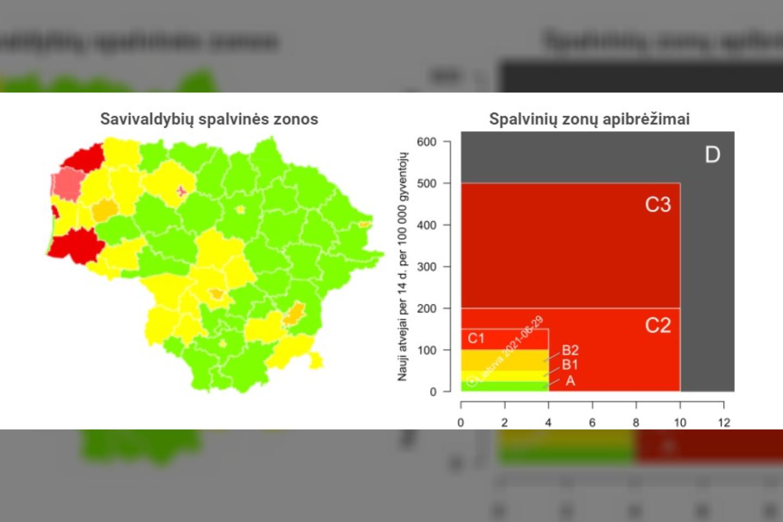 Atostogų linksmybės keičia Lietuvos COVID-19 vaizdą.