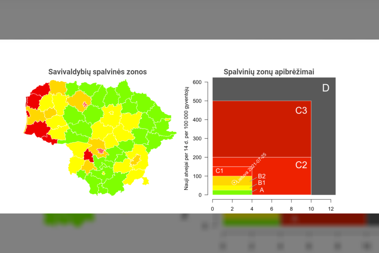 Į raudoną zoną per savaitgalį įžengė Kauno miesto, Kazlų Rūdos ir Pagėgių savivaldybės. Iš viso raudonos zonos gretose – jau devynios savivaldybės.