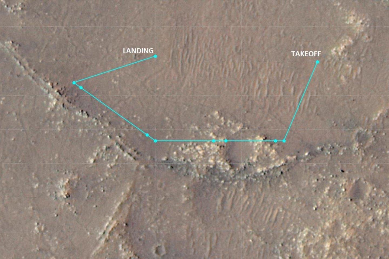 "Dešimtojo""Ingenuity"" skrydžio schema.<br>NASA/JPL nuotr."
