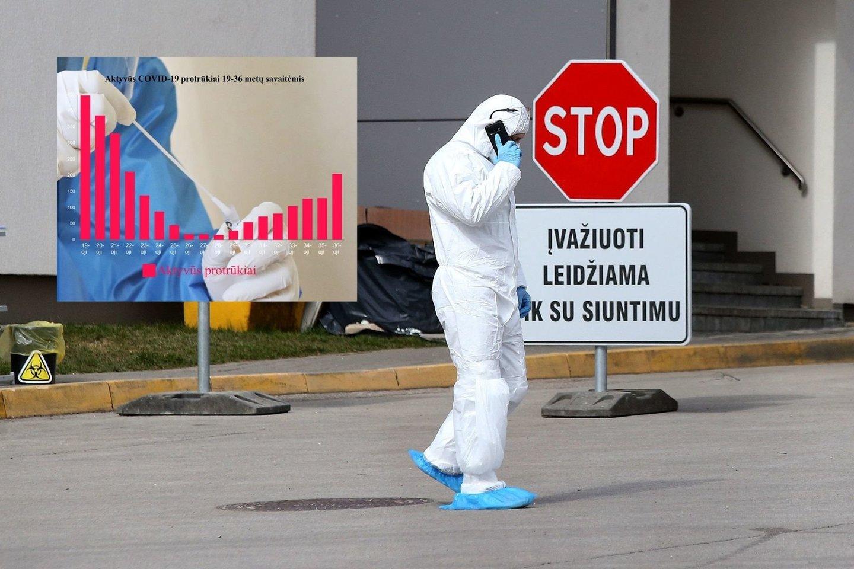 Koronavirusas Lietuvoje.<br>lrytas.lt montažas
